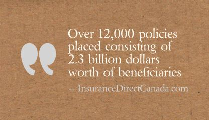 12,000 Policies placed by IDC Burnaby British Columbia Canada